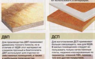Виды материалов для мебели