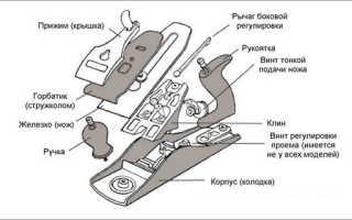 Как выбрать рубанок ручной: существующие разновидности инструмента
