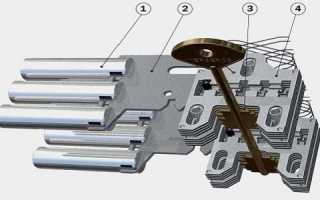 Дверной замок с ручкой: устройство, виды и прочность