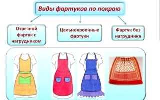 Детский фартук для труда и кухни: выкройка и мастер класс по шитью фартука для ребенка
