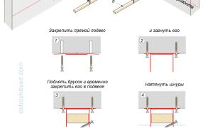 Гипсокартонный потолок без периметральных профилей на металлическом каркасе и узлы стыкования потолка со стенами