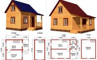 Из чего построить домик на дачном участке