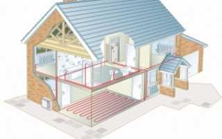 Инженерные системы дома – Размещение рекламы