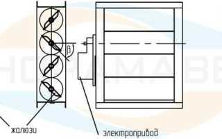 Виды и назначение воздушных заслонок, клапанов, фильтров и затворов