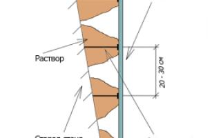 Выравнивание стен гипсокартоном: плюсы и минусы отделки + видео